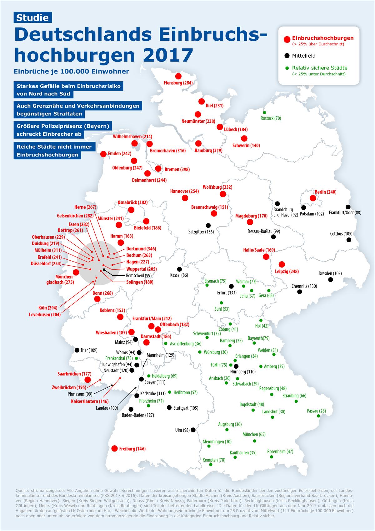 Deutschland Karte Städte.Studie Städte Und Kreise Im Wohnungseinbruchs Vergleich Jede